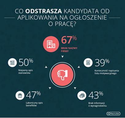 Warszawa informacje